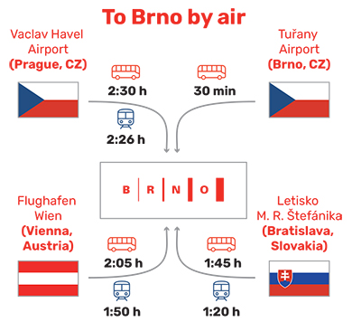 To Brno by air